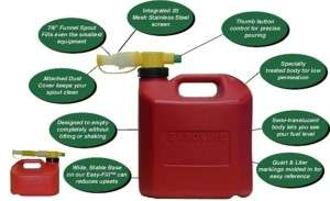 New 1.25 Gallon No Spill Gas Fuel Can 1415 Auth Dlr.