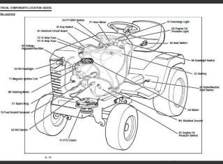 John Deere 325 Lawn Tractor Wiring Diagram Trusted. John Deere 325 Mower Pto Wiring Diagram Walker Lawn Tractor Ignition Switch. John Deere. John Deere G100 Plow Parts Diagram At Scoala.co