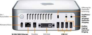 Apple Mac mini Desktop PC 1.66 GHz (Intel Core Duo, 512MB RAM, 60GB